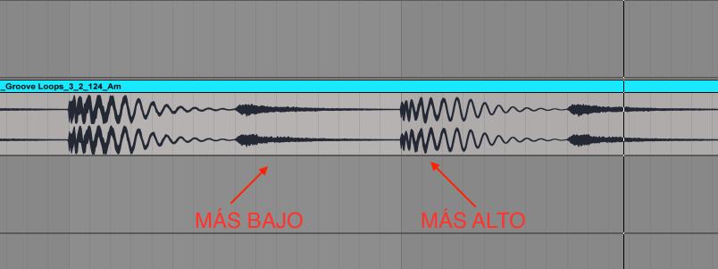 Dinámica Ableton Live